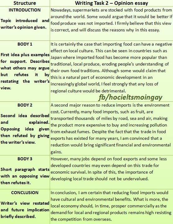 Hocieltsmoingay Ielts Writing Task 21 Bai Luận Mẫu Với Cau Hỏi Rất Kho Triển Khai Y Xem Them Tại H Ielts Writing Writing Comprehension Essay Writing Skills