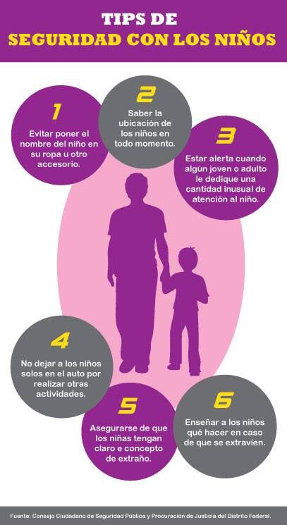 Tips de seguridad con los niños.