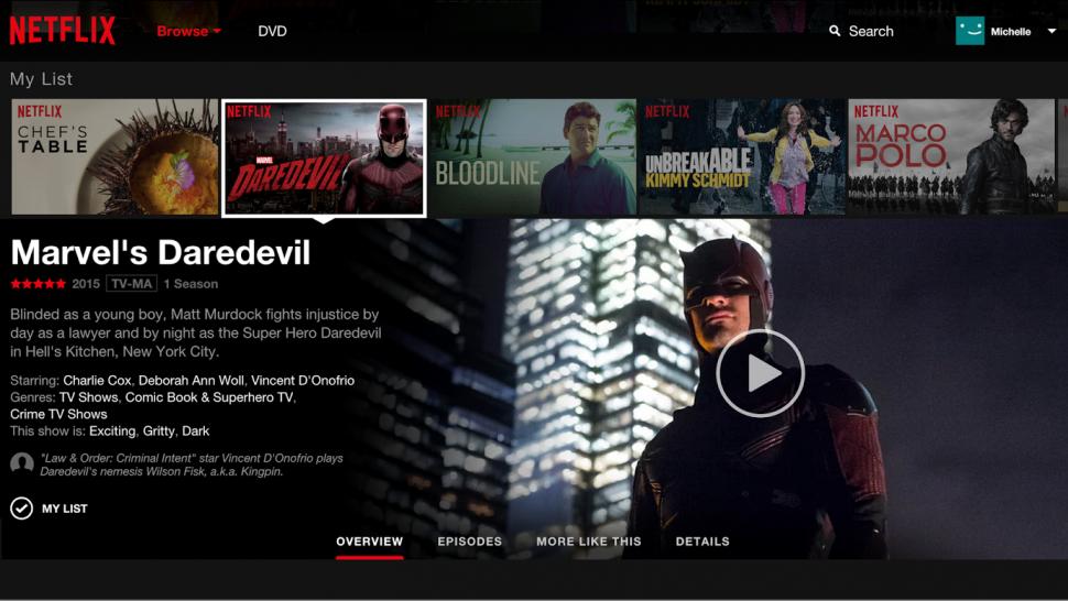 Your Netflix Account Is About To Get More Expensive Netflix Website Netflix Disney Netflix