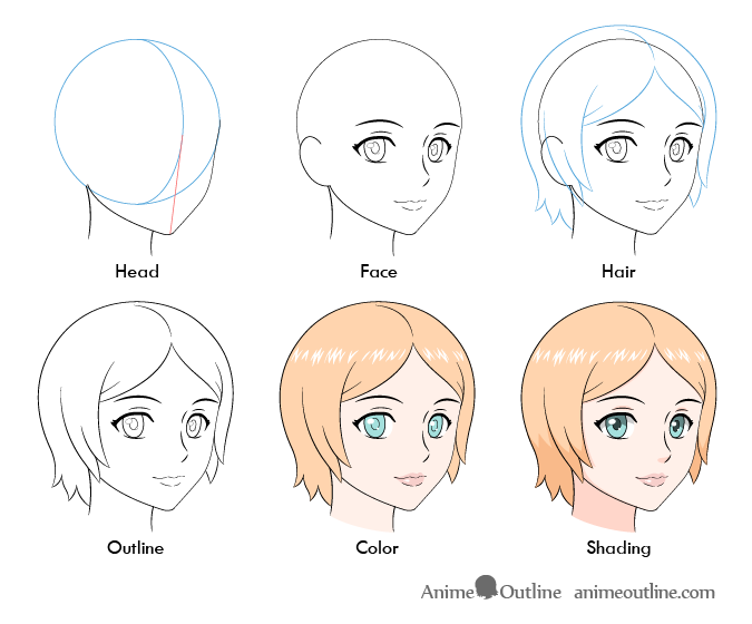 How To Draw An Anime Female Face 3 4 View Animeoutline Easy Manga Drawings Drawings Face Drawing
