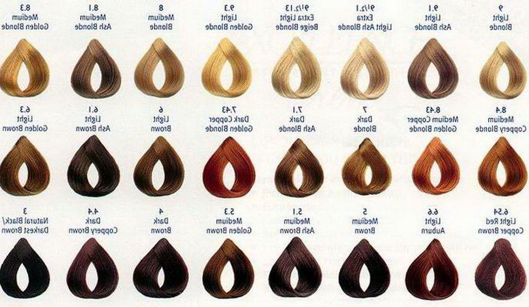 Cool Loreal Majirel Hair Color Chart Hair Hd Pictures Jpg 1072