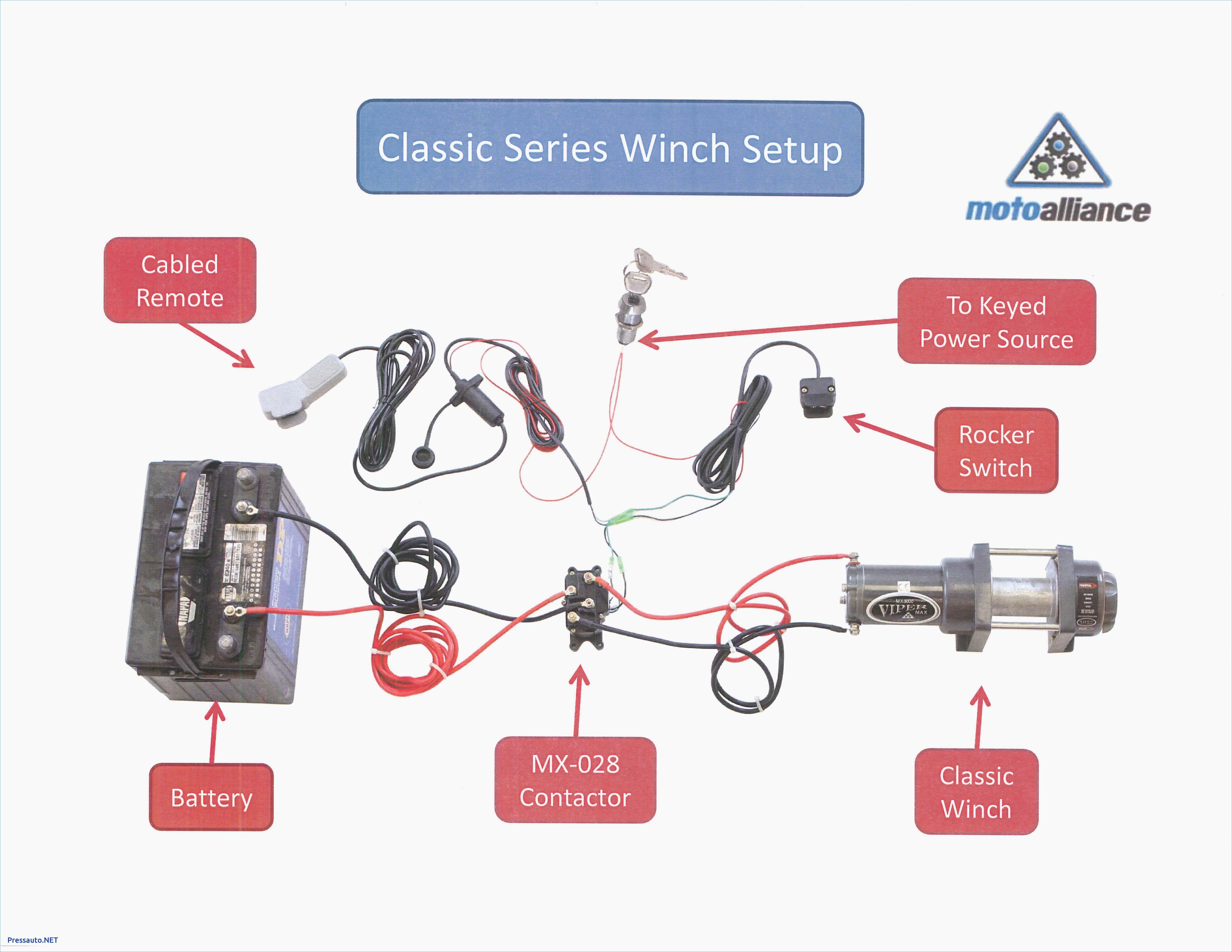 Unique Winch Contactor Wiring Diagram Diagram Diagramtemplate Diagramsample Atv Winch Winch Electrical Diagram