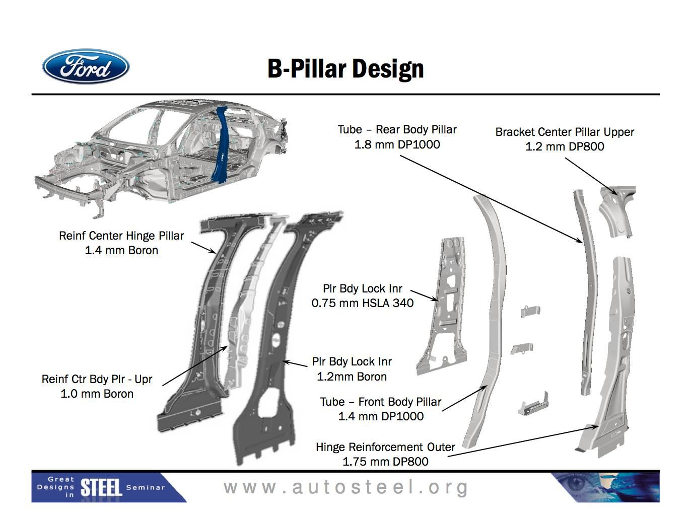 small resolution of 2014 ford fusion b pillar body closures biw extrication