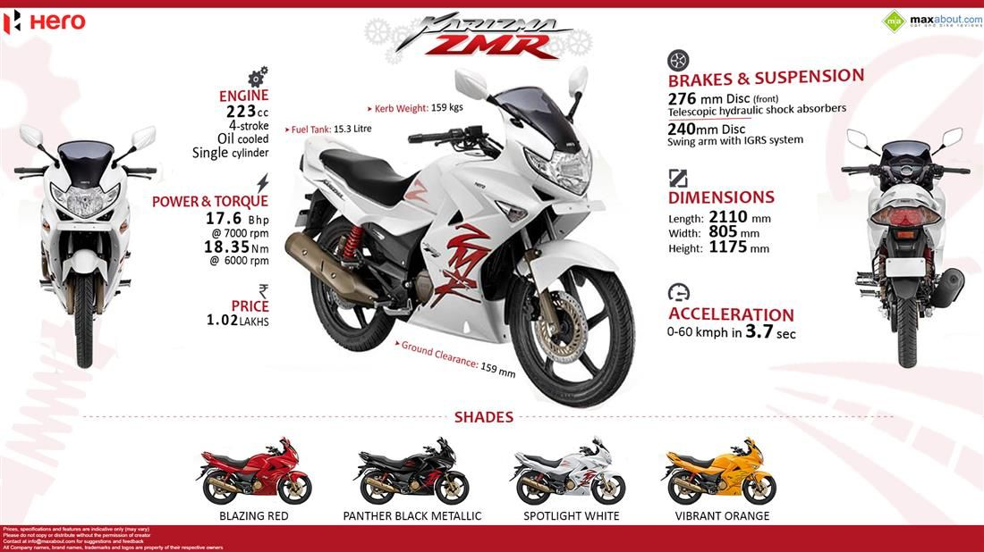 Pin By Prikshitsaini On Bikes Infographic Power Ram Power To