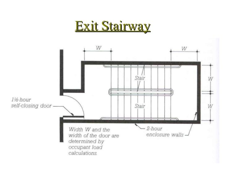 Legal Head Room For Emergency Exits