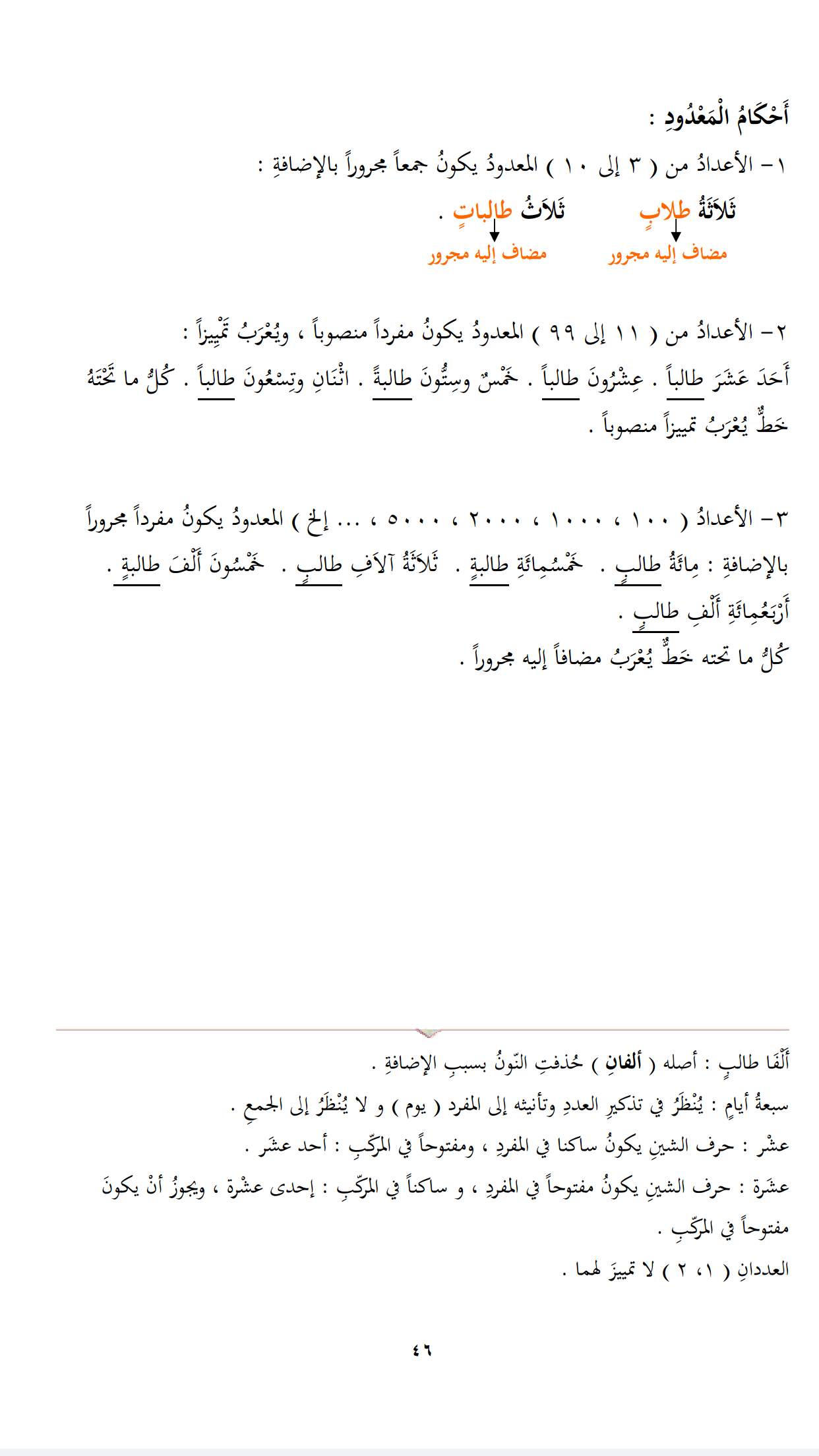 Cours N 24 Suite 2 Tome 2 Teach Arabic Learn Arabic Language Learning Arabic