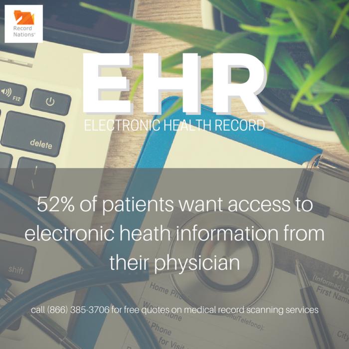 Medical Records Management Medical Records Storage Vrc