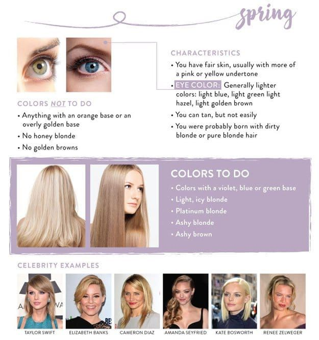 Hair Color Chart  Colour Chart Hair Coloring And Spring Hair