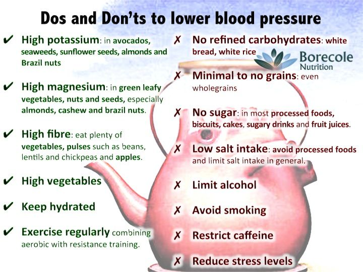 Natural Ways To Lower Blood Pressure Fast