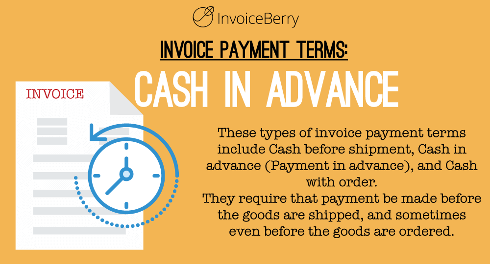 Net  Is An Invoicing Payment Term Used Commonly In The Business