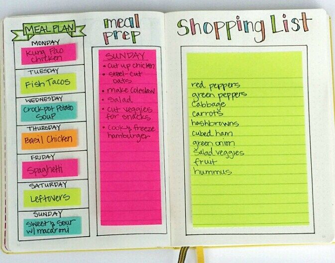 How I meal plan in my bullet journal Get Fit Pinterest Bullet