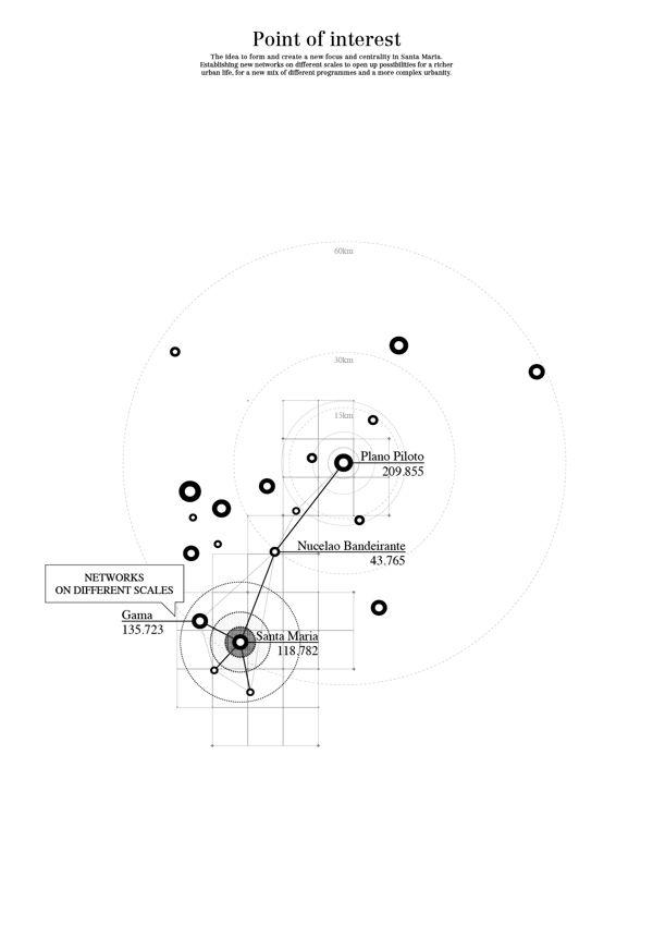 Urban satellite_From fragments to centrality_Alexander Daxböck #urbaneanalyse