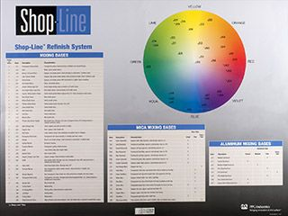 Tint Chart Guides Tints Auto Body Shop Auto Body