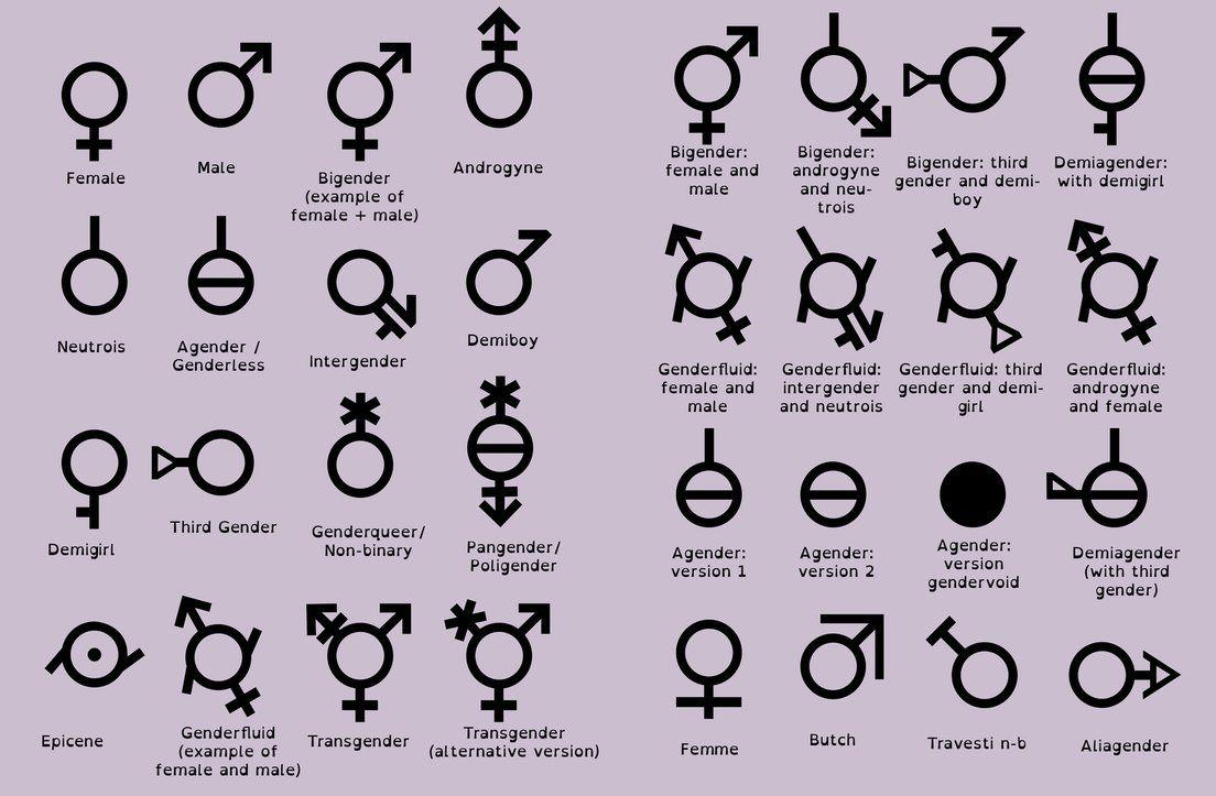 Fugledreng Cyberumi Source Gendervoid Peoplerustler