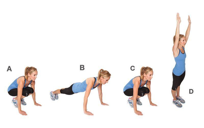 fitness blender strength training for fat loss