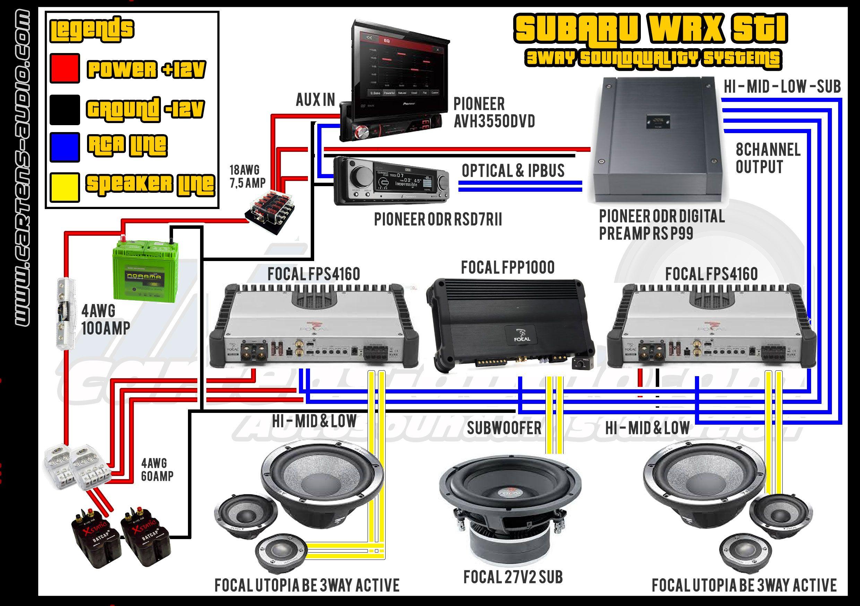 Subaru Wrx Emma Champions Advanced Unlimited Class By Www Cartens Audio Com Car Audio Systems Car Audio Installation Car Audio