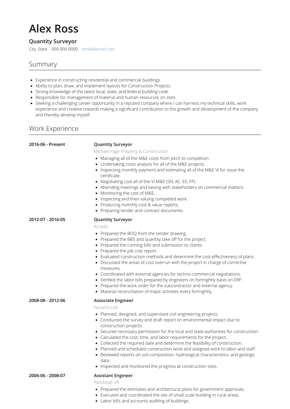 Quantity Surveyor Resume Samples Templates Visualcv Resume