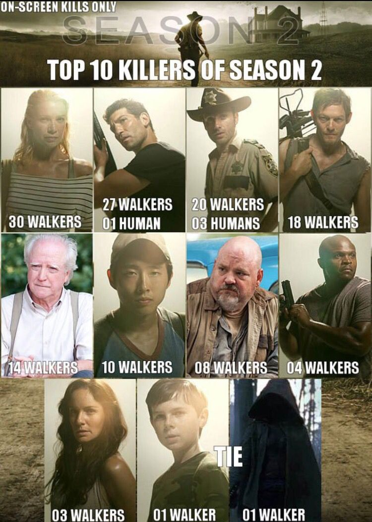 Top 10 Season 2 Killers