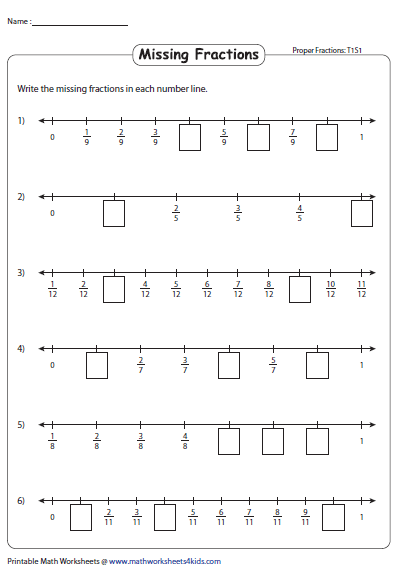 photograph relating to Printable Fraction Number Line named Pin upon Homeschool Math