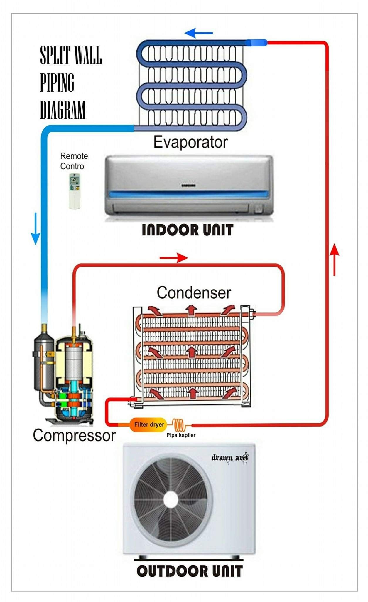 hight resolution of split wall piping diagram air conditioning system in 2019 split wall piping diagram