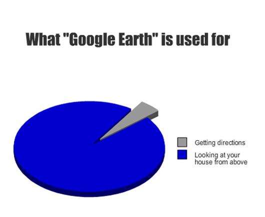 flirting quotes in spanish english google earth