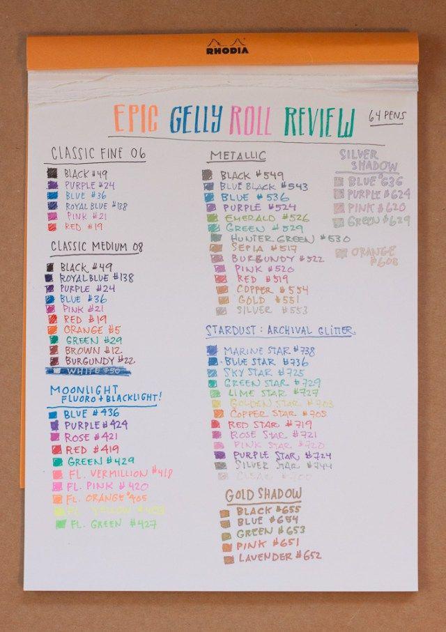 Pen Review Gelly Roll 64 Piece Gel Pen Set Gel Pens Alcohol Ink Markers Gel Pens Set