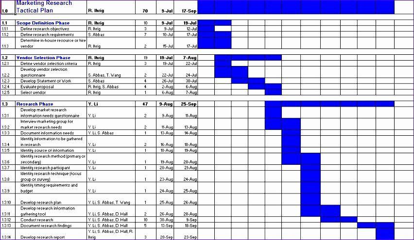 Manpower Schedule Excel Beautiful 8 Manpower Planning Excel