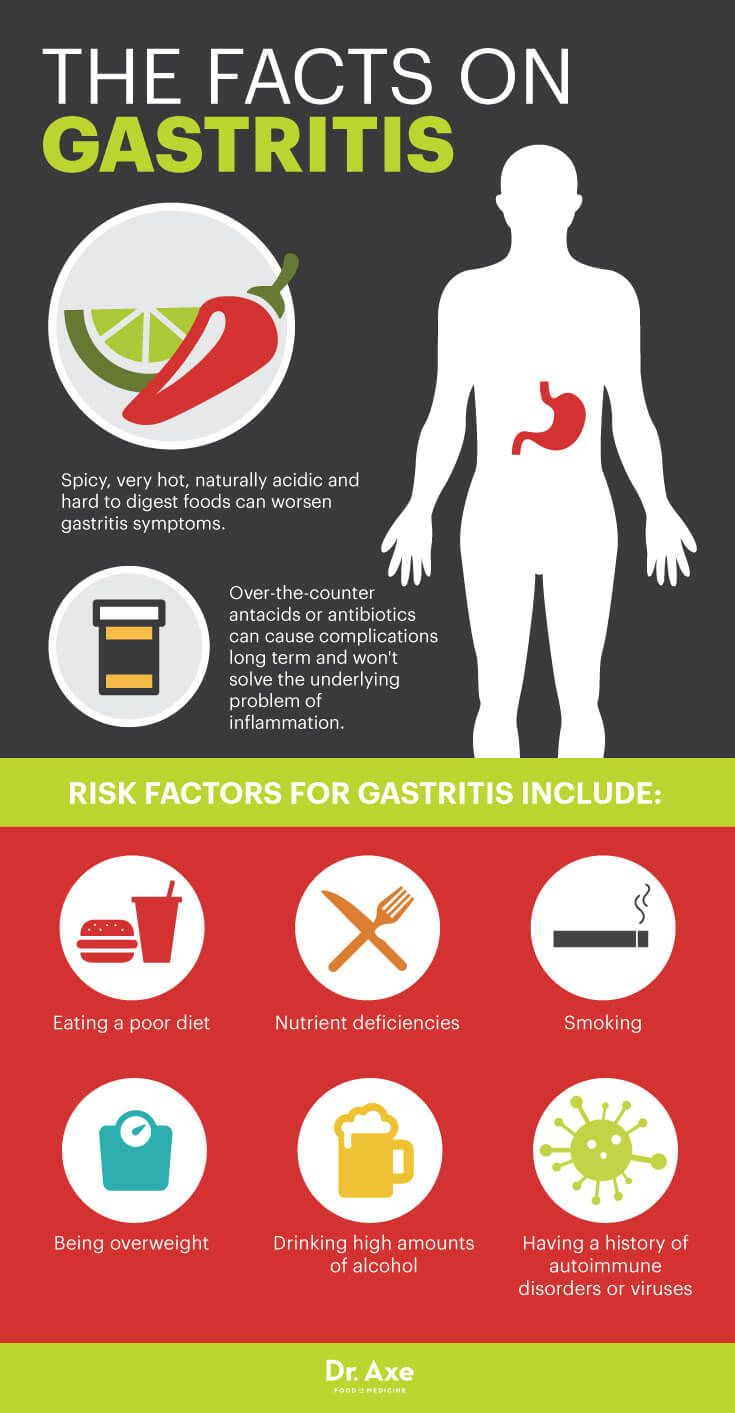 Reduced Acidity With Gastritis