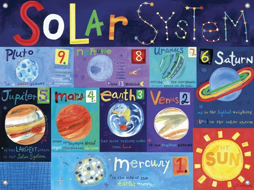 Solar SystemSolar System SongPlanets Song for Kids8 Planets