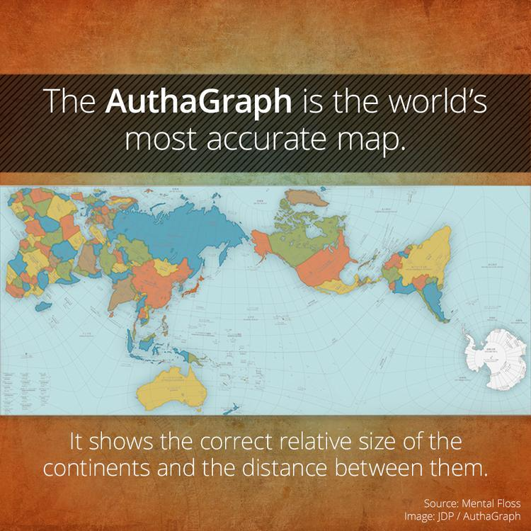 The AuthaGraph is Now The Most Accurate Map of The World