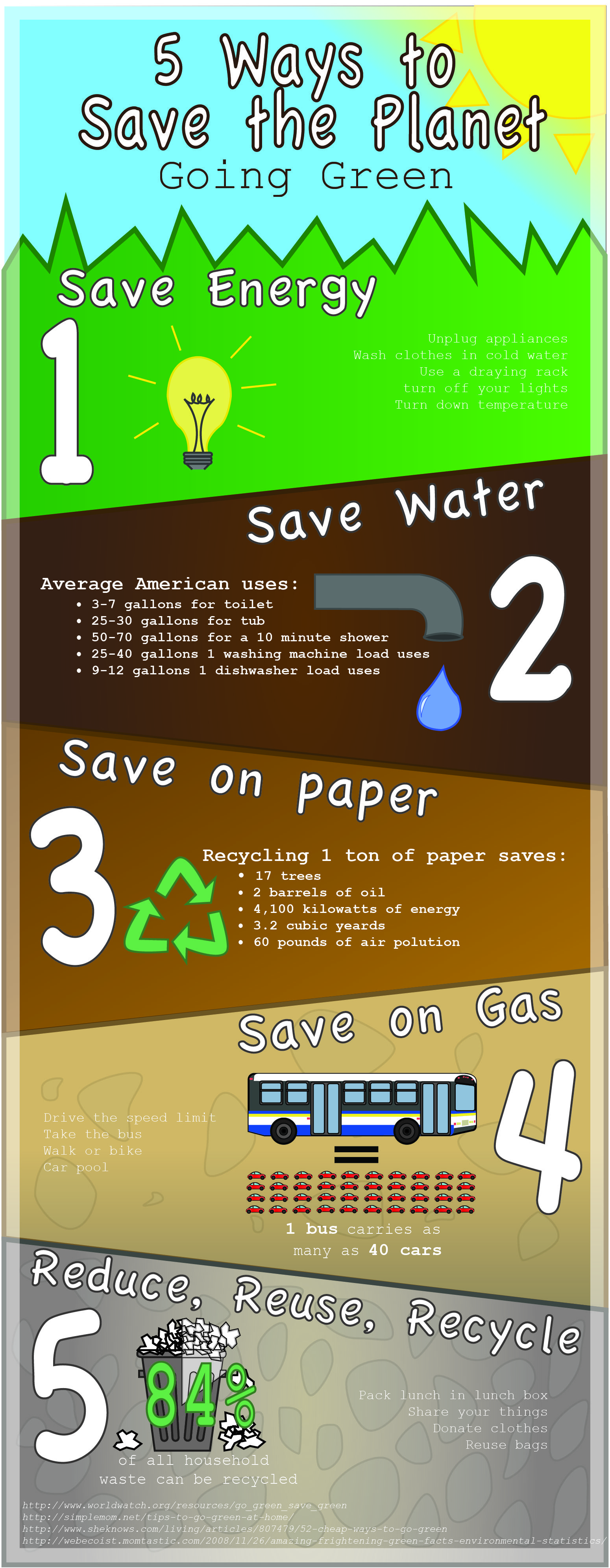 going green essay papers