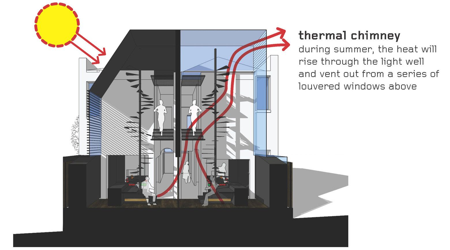 Thermal Chimney Diagram, TwoHome Extension Within a