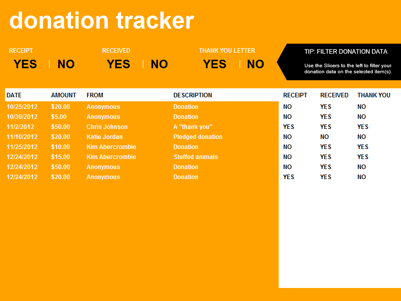 Donation Tracker Templates Budget Spreadsheet Template Budget Template Free Budget Spreadsheet