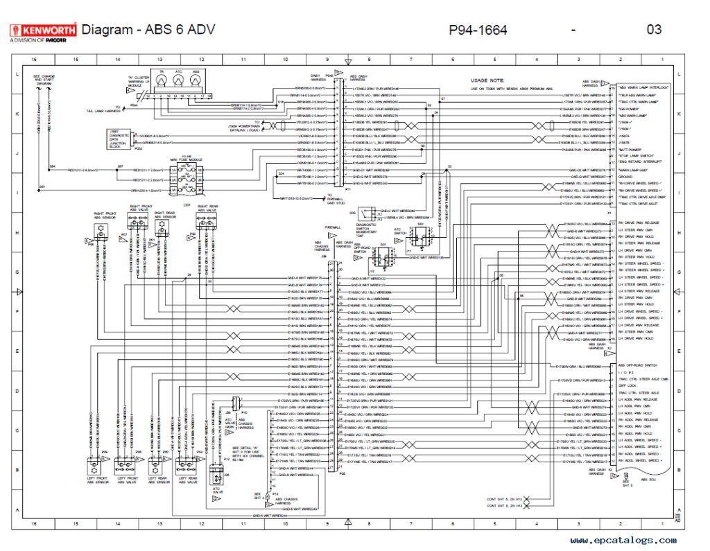 medium resolution of kenworth t800 wiring diagrams tps wiring diagram third level electrical wiring diagrams for kenworth t800 the