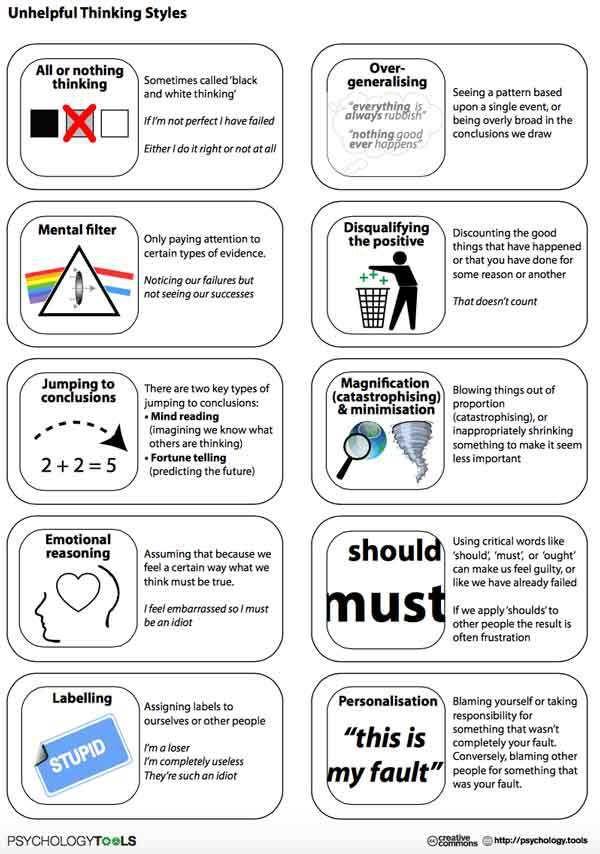 Ten Cognitive Distortions