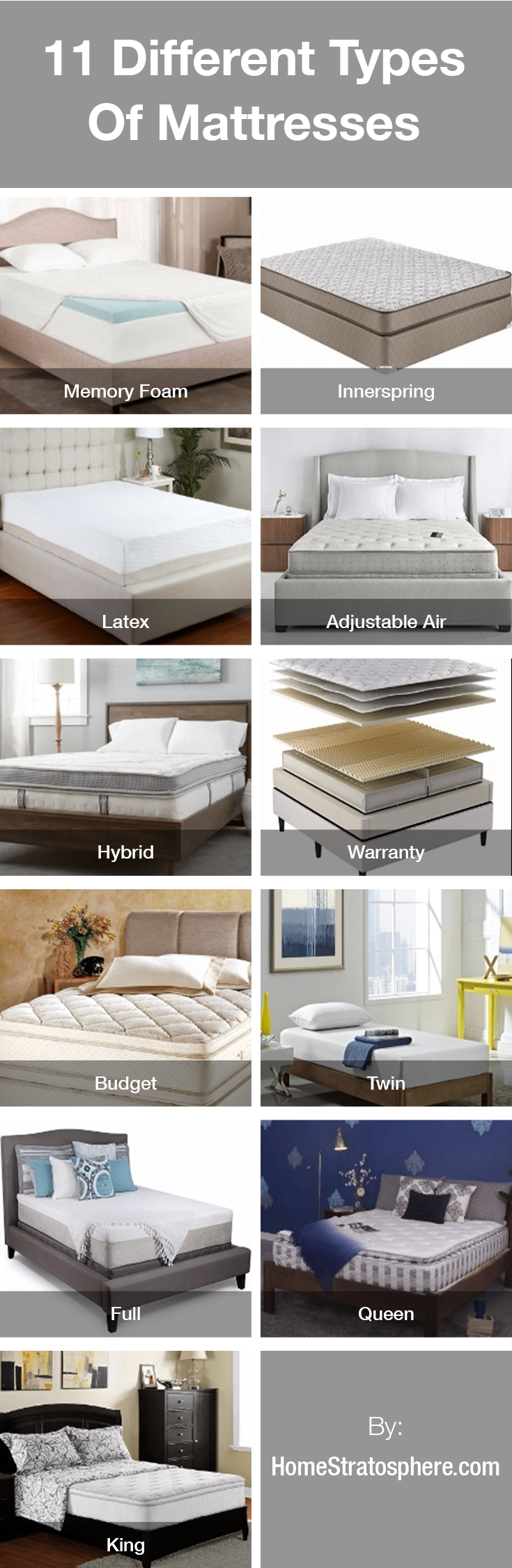 Types Of Mattresses >> 12 Different Types Of Bed Mattresses Buying Guide For 2018