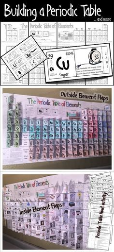 students assemble color and complete a giant x inches periodic table with fold out flaps for each element - Building Periodic Table Activity