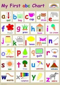 My First Abc Chart  Kindergarten Literacy  Abc    Abc