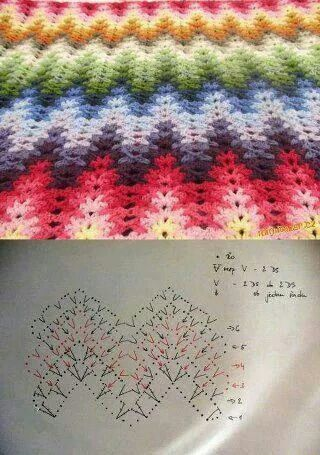 Crochet ripple stitch - Would make a lovely afghan in purples and ...