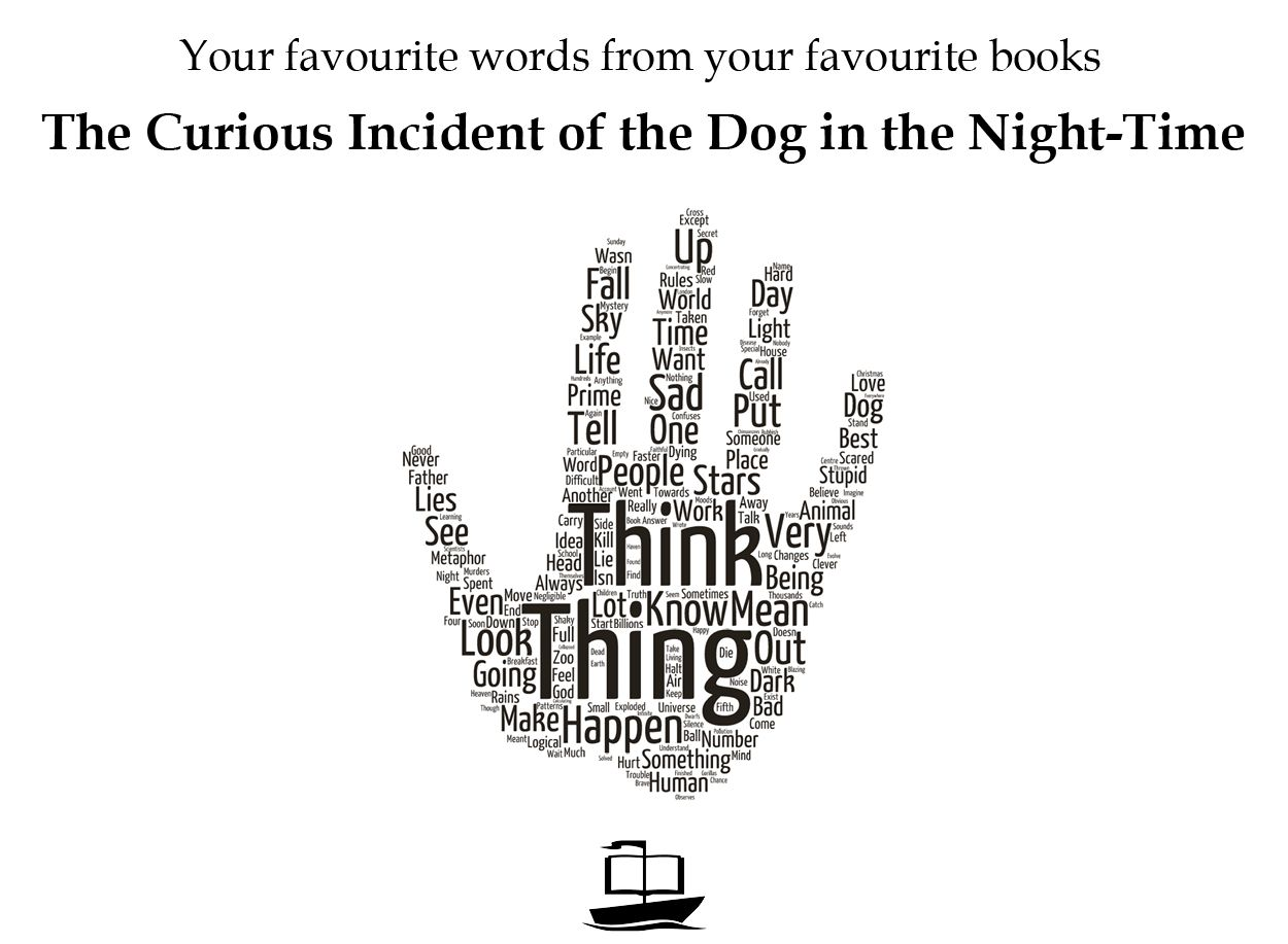 More ‪#‎WorldBookDay‬ celebrations in the office! Some of our favourite books as word clouds!