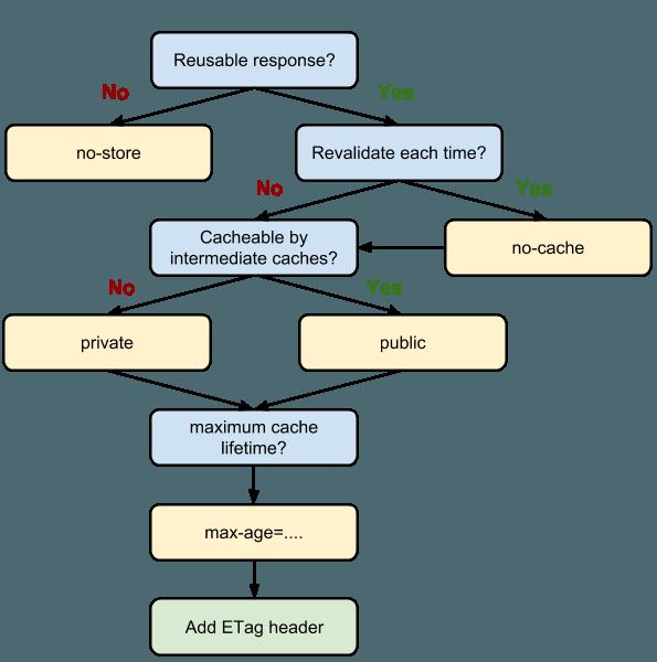 95444200875d9cdc6783deb48e72da6c - Define Vpn And How It Works