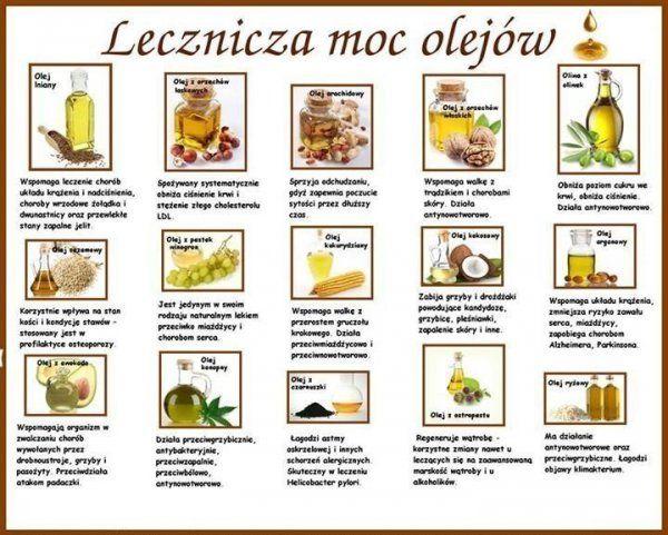 Lecznicza Moc Olejow Takie Sposoby Znaly Jeszcze Nasze Babki Food And Drink Health Healthy