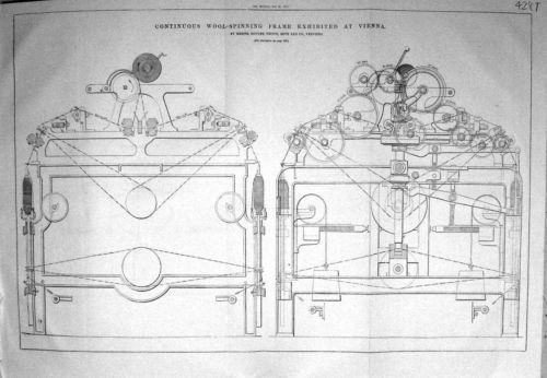 Antique Print of 1874 Continuous Wool Spinning Frame Vienna ...