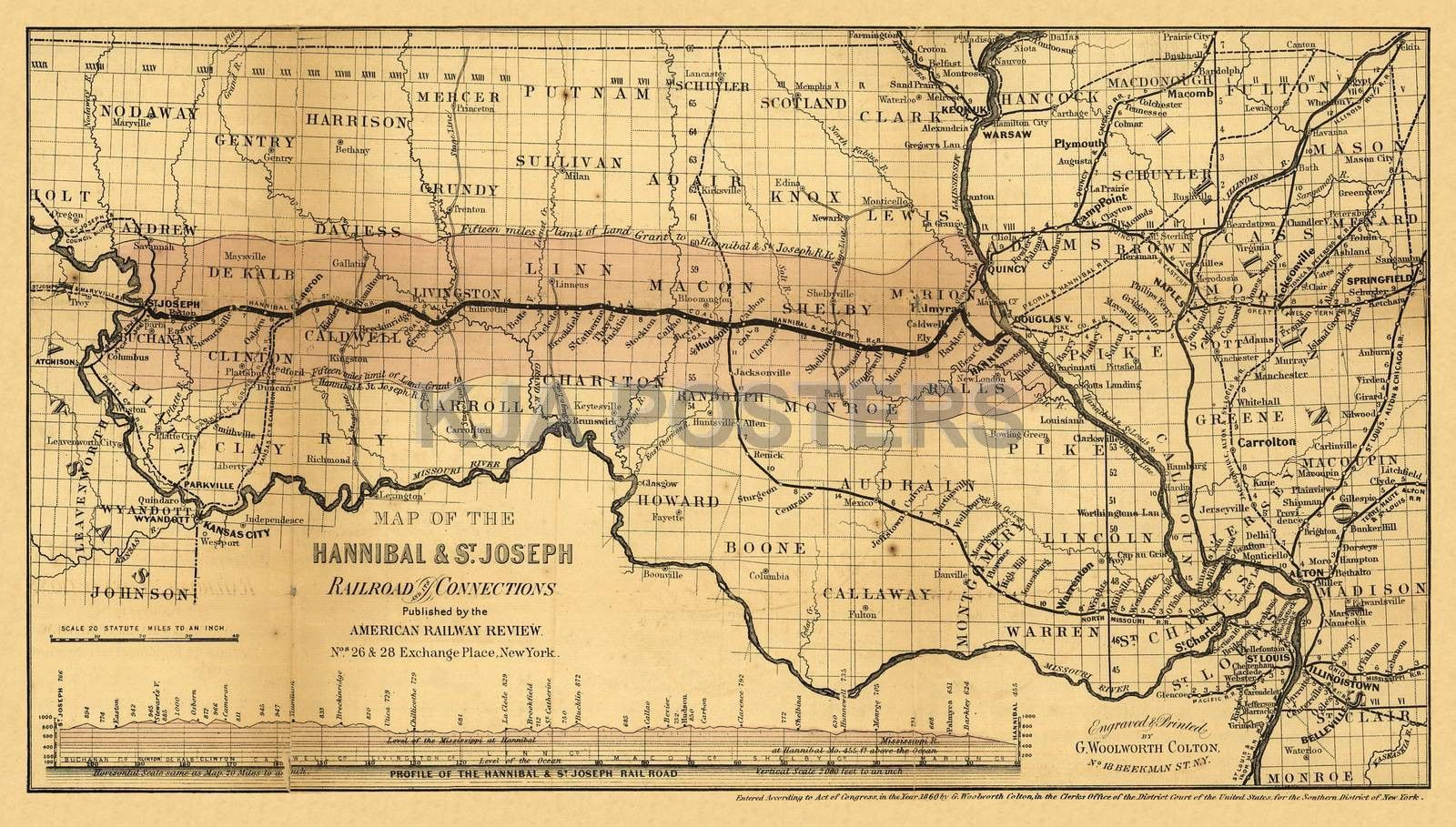 Hannibal & St. Joseph Railroad Map 1860 | Products | Map, New york on illinois state map missouri, map of streets in hannibal, map downtown hannibal,