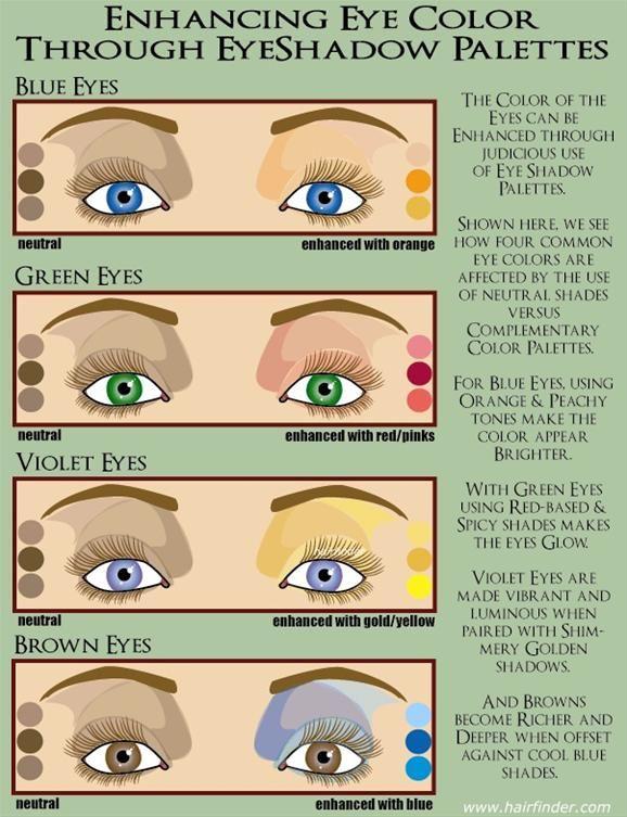 Enhancing Eyes Through Eyeshadow Beauty Makeup Tips Eyeshadow