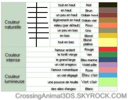 Animal Crossing New Leaf les coiffures et les couleurs