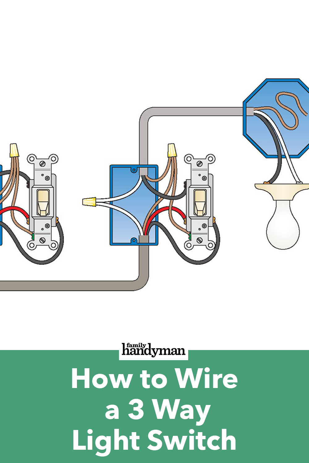 How To Wire A 3 Way Light Switch Light Switch Diy Electrical Light Switch Wiring