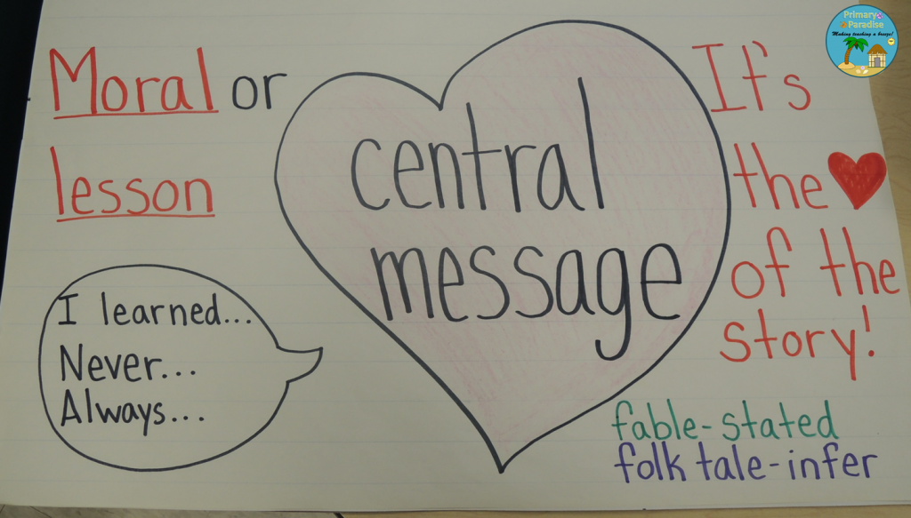 Fables Folk Tales Central Message And A Freebie Authors Message Anchor Chart Central Message Reading Anchor Charts
