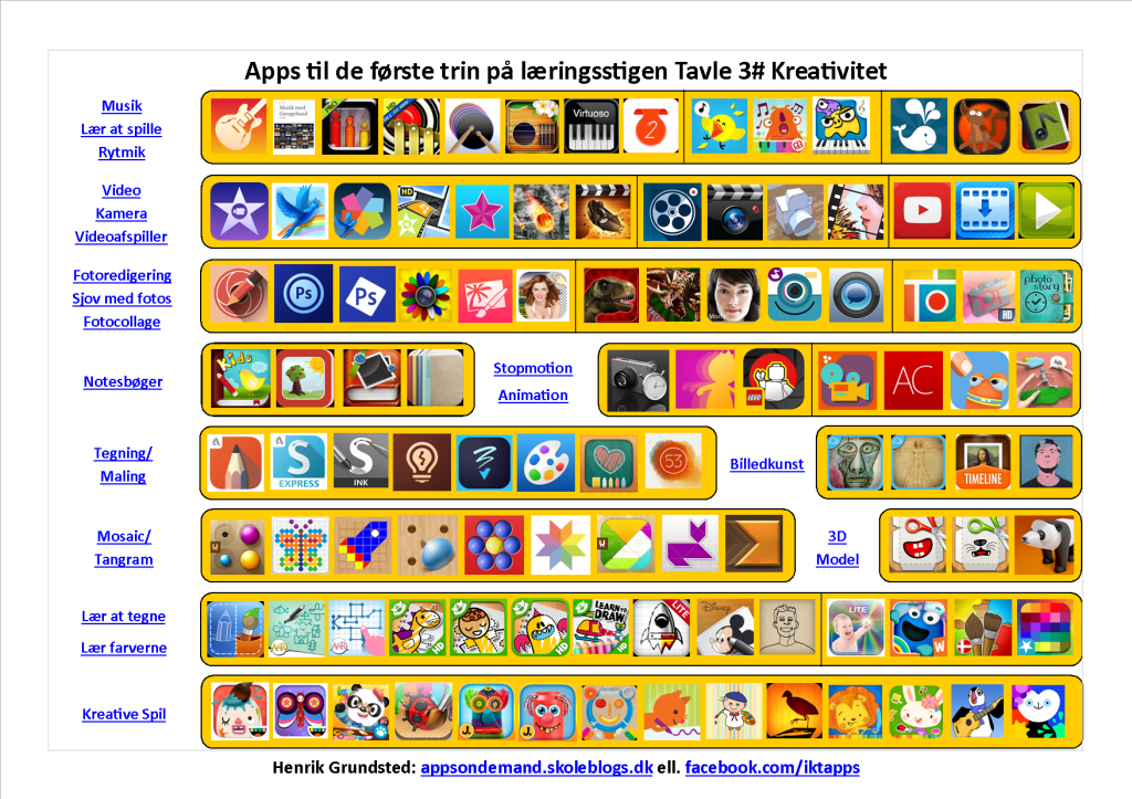 2014 11 Apps Til De Forste Trin Pa Laeringsstigen Tavle 3 Kreativitet Apps Kreativitet Laering