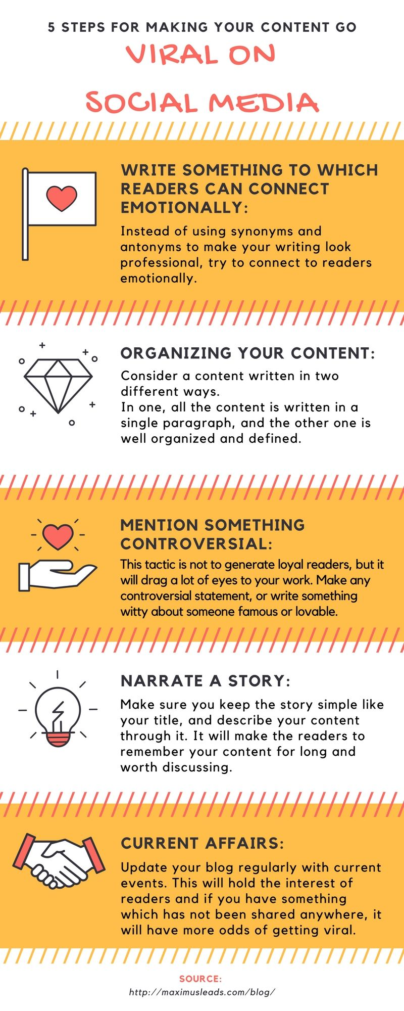 5 Steps For Making Your Content Go Viral On Social Media Social Marketing How To Make Social Media